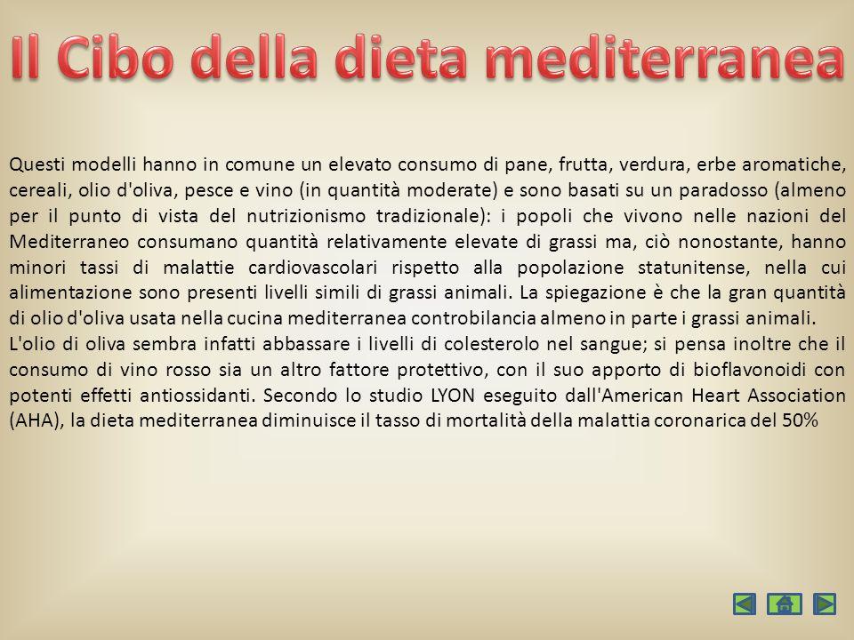 Il Cibo della dieta mediterranea