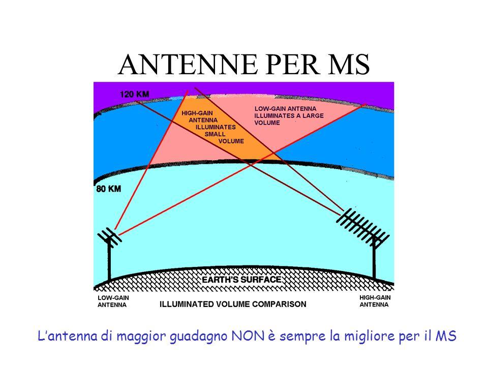 ANTENNE PER MS L'antenna di maggior guadagno NON è sempre la migliore per il MS