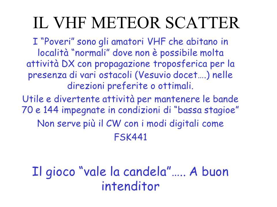 IL VHF METEOR SCATTER Il gioco vale la candela ….. A buon intenditor