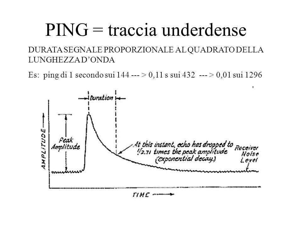 PING = traccia underdense