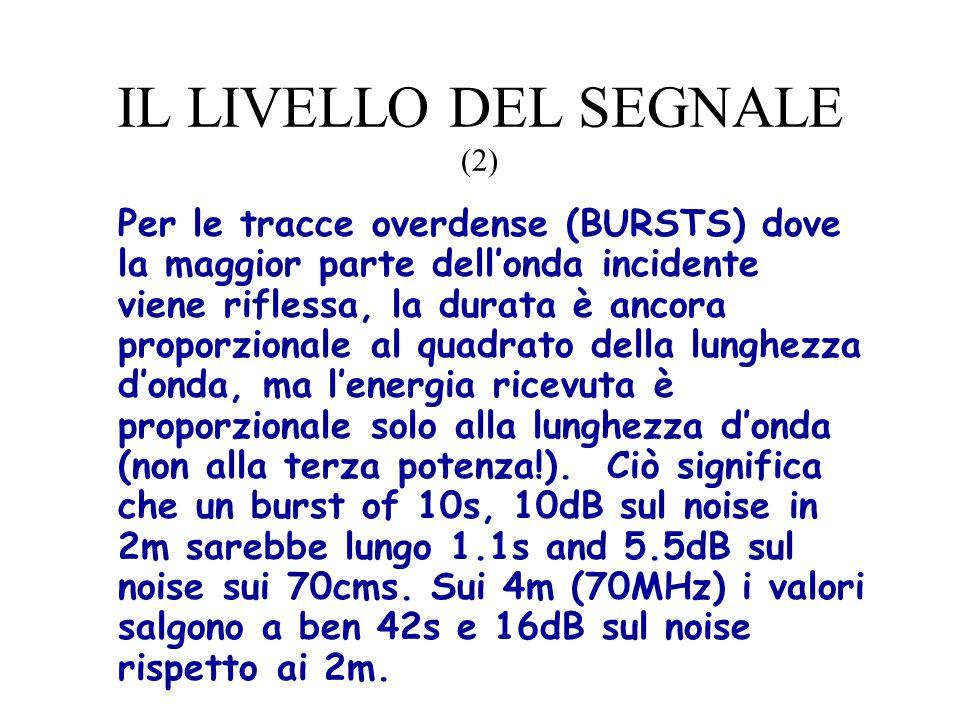 IL LIVELLO DEL SEGNALE (2)