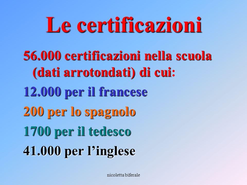 Le certificazioni56.000 certificazioni nella scuola (dati arrotondati) di cui: 12.000 per il francese.
