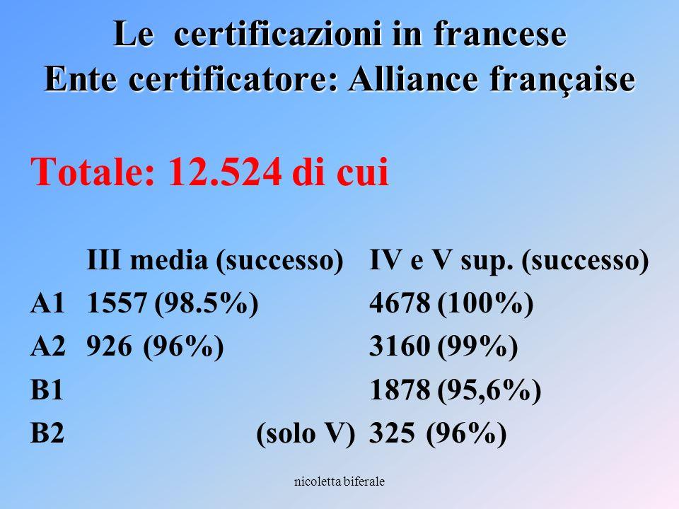 Le certificazioni in francese Ente certificatore: Alliance française