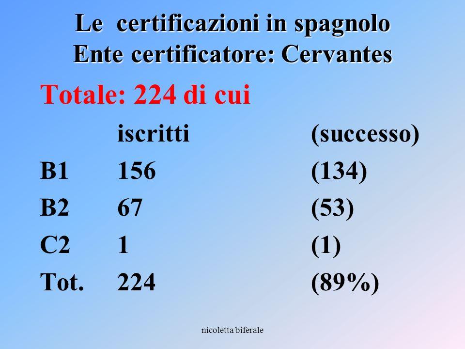 Le certificazioni in spagnolo Ente certificatore: Cervantes