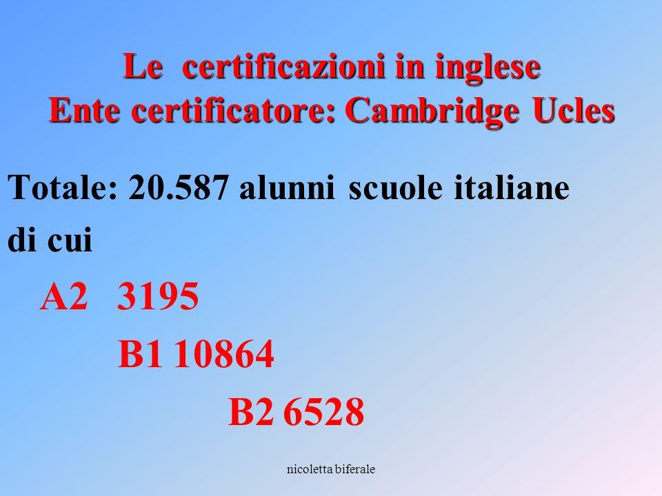 Le certificazioni in inglese Ente certificatore: Cambridge Ucles