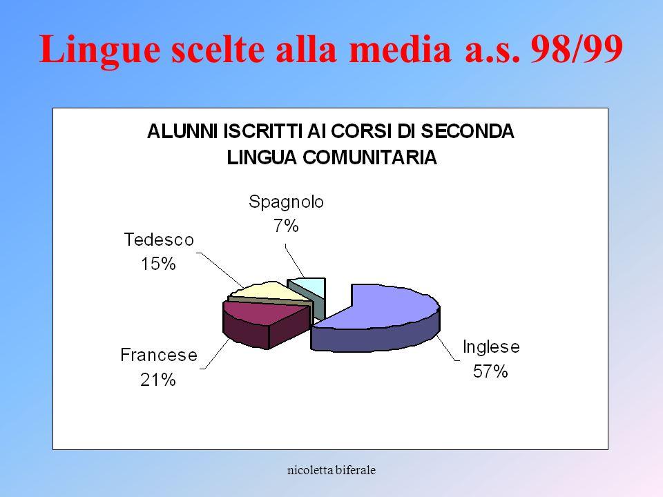 Lingue scelte alla media a.s. 98/99