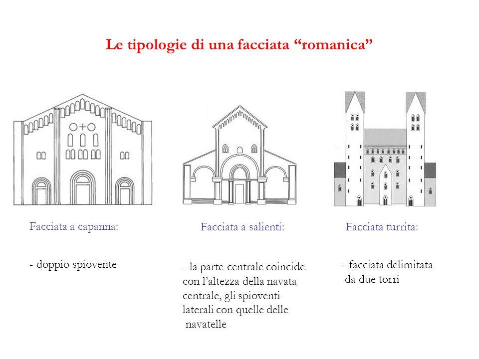 Le tipologie di una facciata romanica