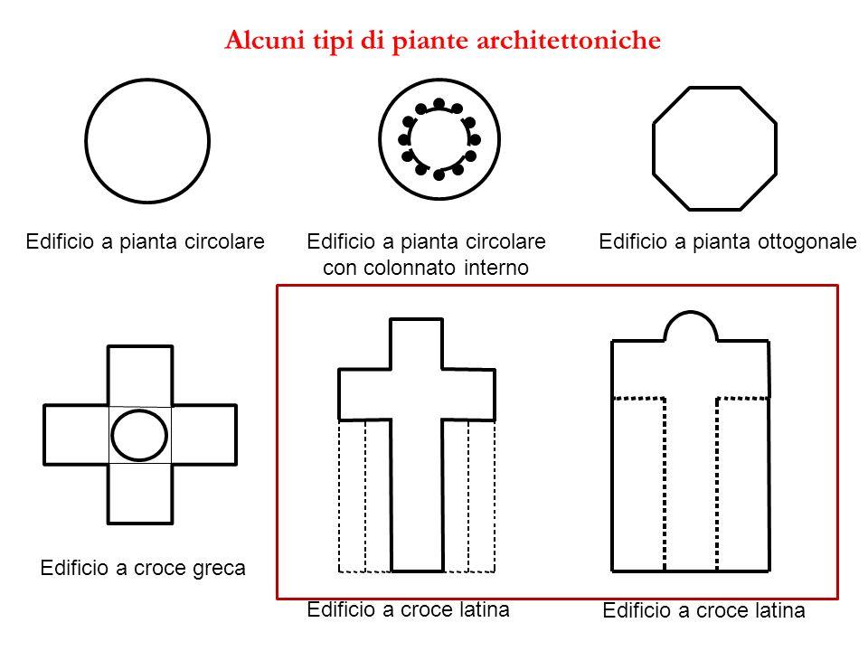 Alcuni tipi di piante architettoniche