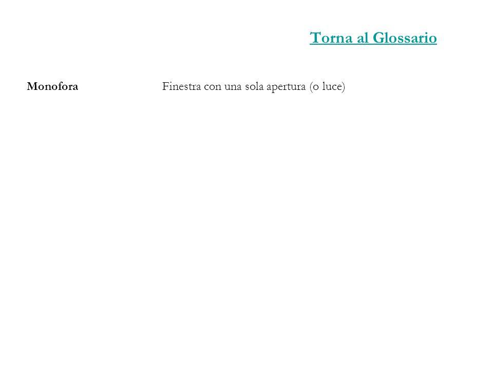 Torna al Glossario Monofora Finestra con una sola apertura (o luce)
