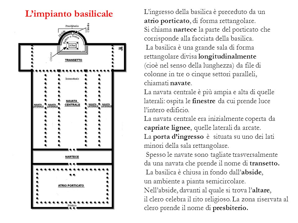L'impianto basilicale