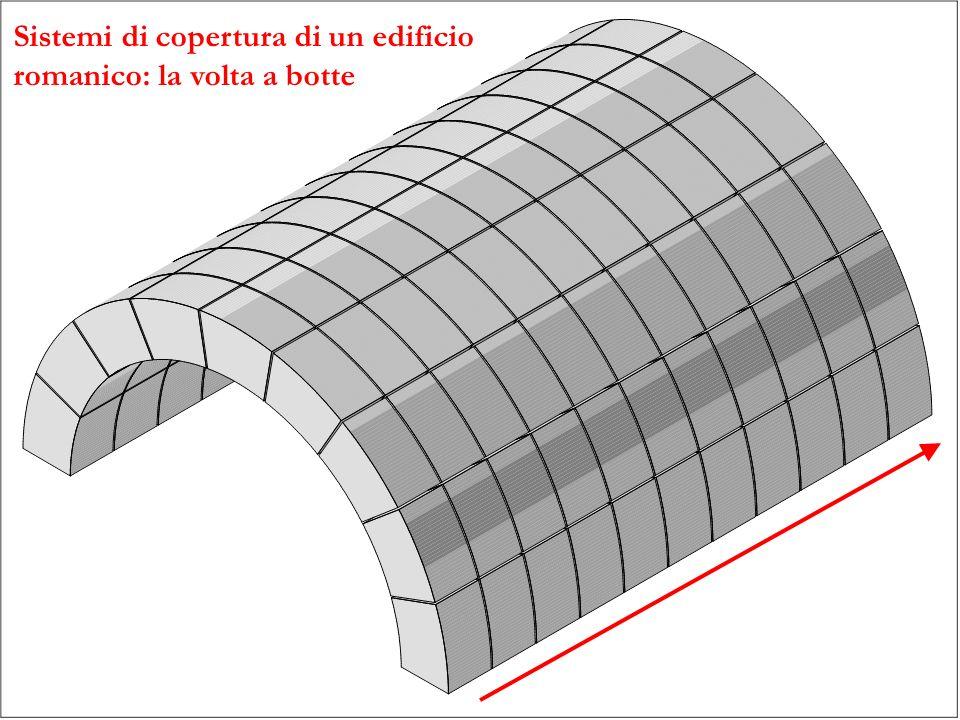 Sistemi di copertura di un edificio