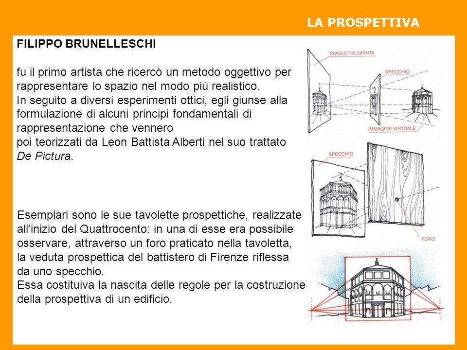 LA PROSPETTIVA FILIPPO BRUNELLESCHI. fu il primo artista che ricercò un metodo oggettivo per. rappresentare lo spazio nel modo più realistico.