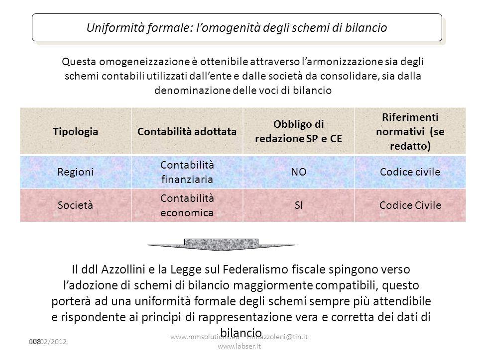Obbligo di redazione SP e CE Riferimenti normativi (se redatto)