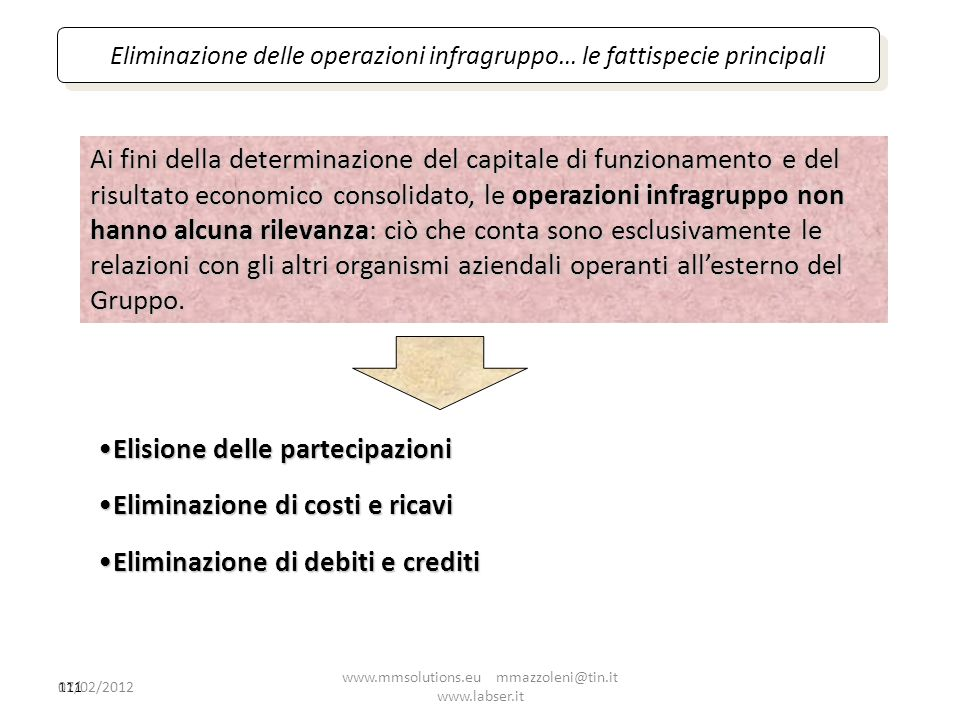 Elisione delle partecipazioni Eliminazione di costi e ricavi