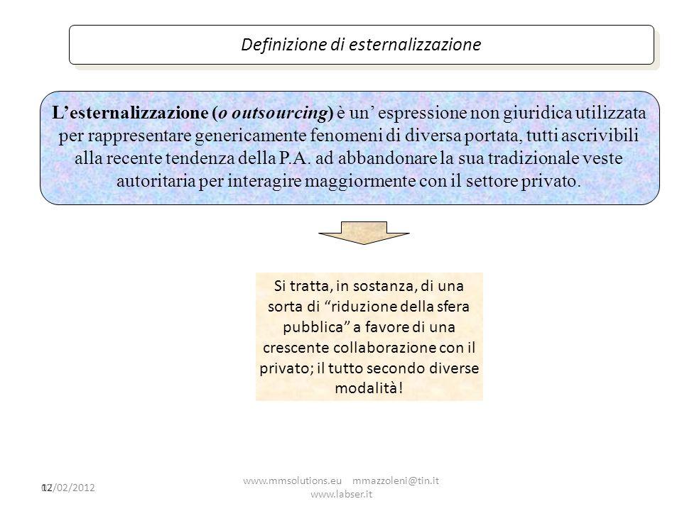 Definizione di esternalizzazione