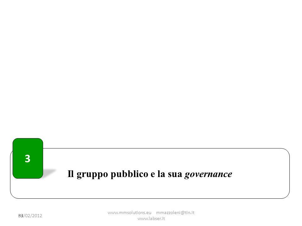 Il gruppo pubblico e la sua governance