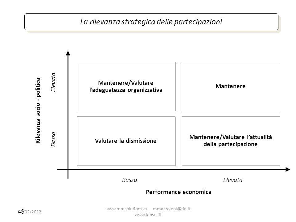 La rilevanza strategica delle partecipazioni