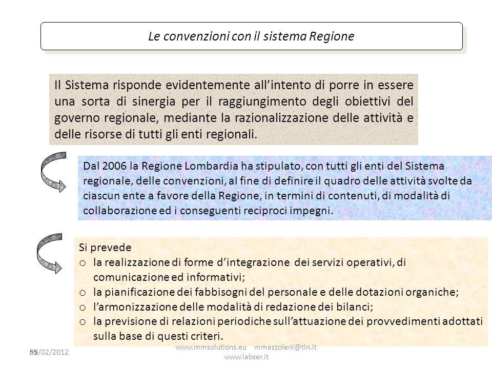 Le convenzioni con il sistema Regione