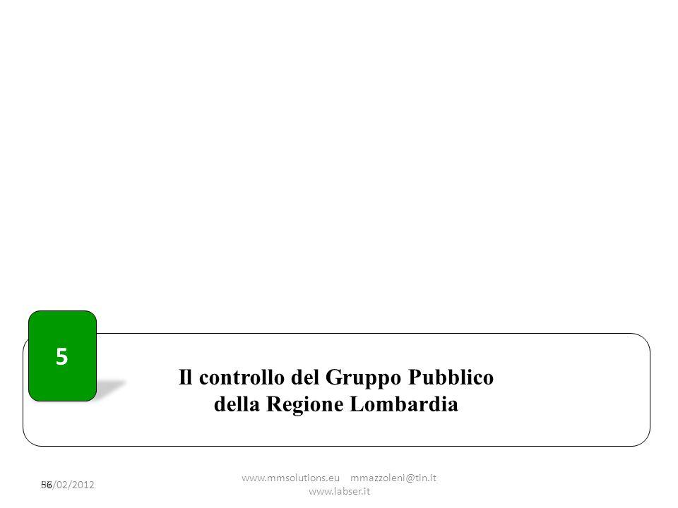 Il controllo del Gruppo Pubblico della Regione Lombardia