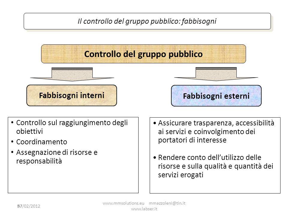 Controllo del gruppo pubblico