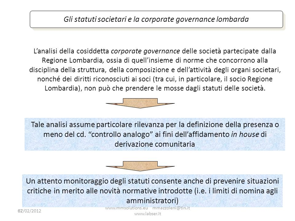 Gli statuti societari e la corporate governance lombarda