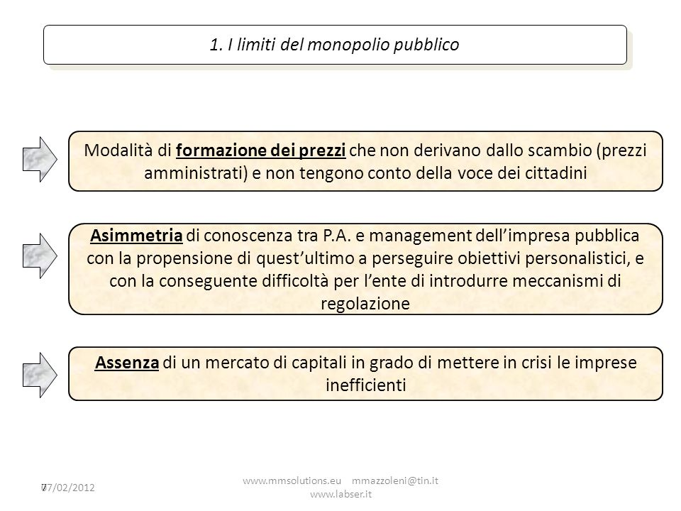 1. I limiti del monopolio pubblico