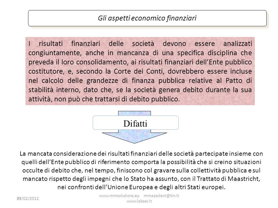 Difatti Gli aspetti economico finanziari