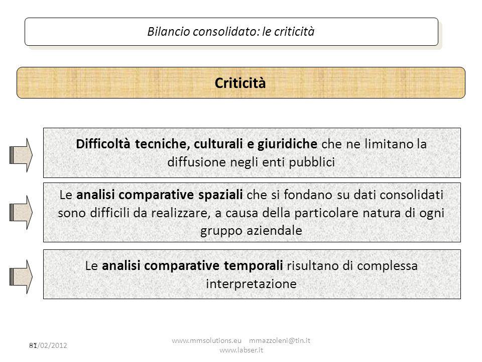 Bilancio consolidato: le criticità