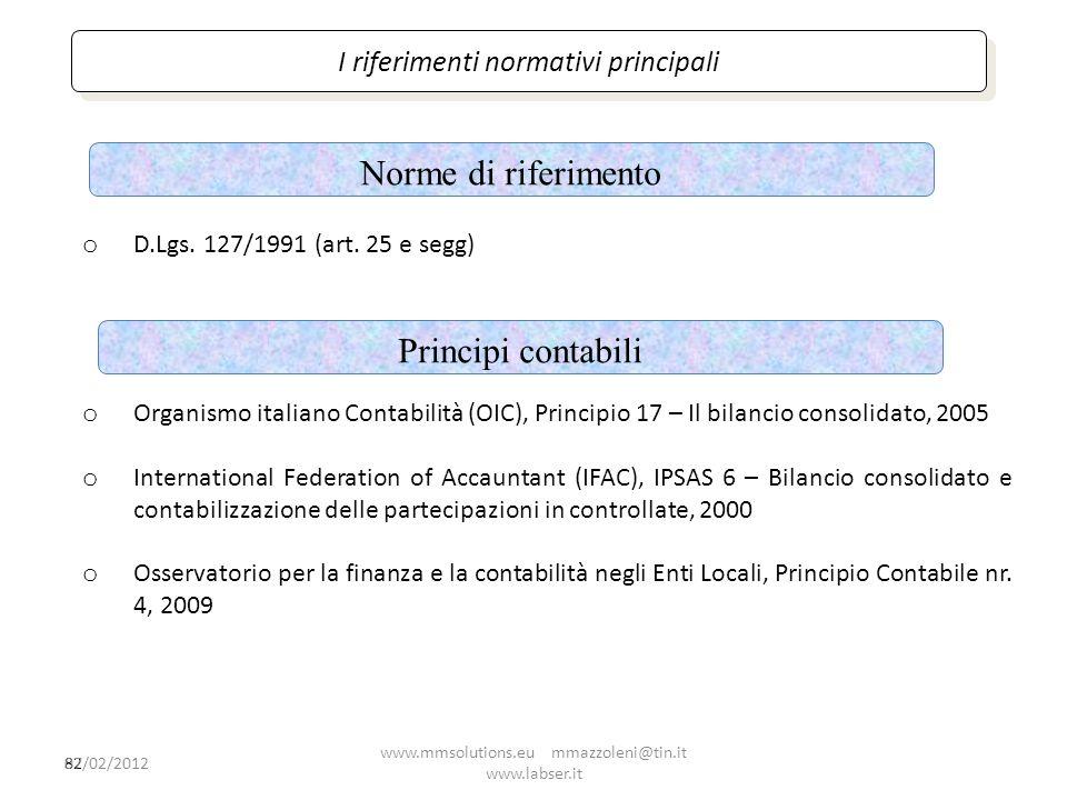 Norme di riferimento Principi contabili