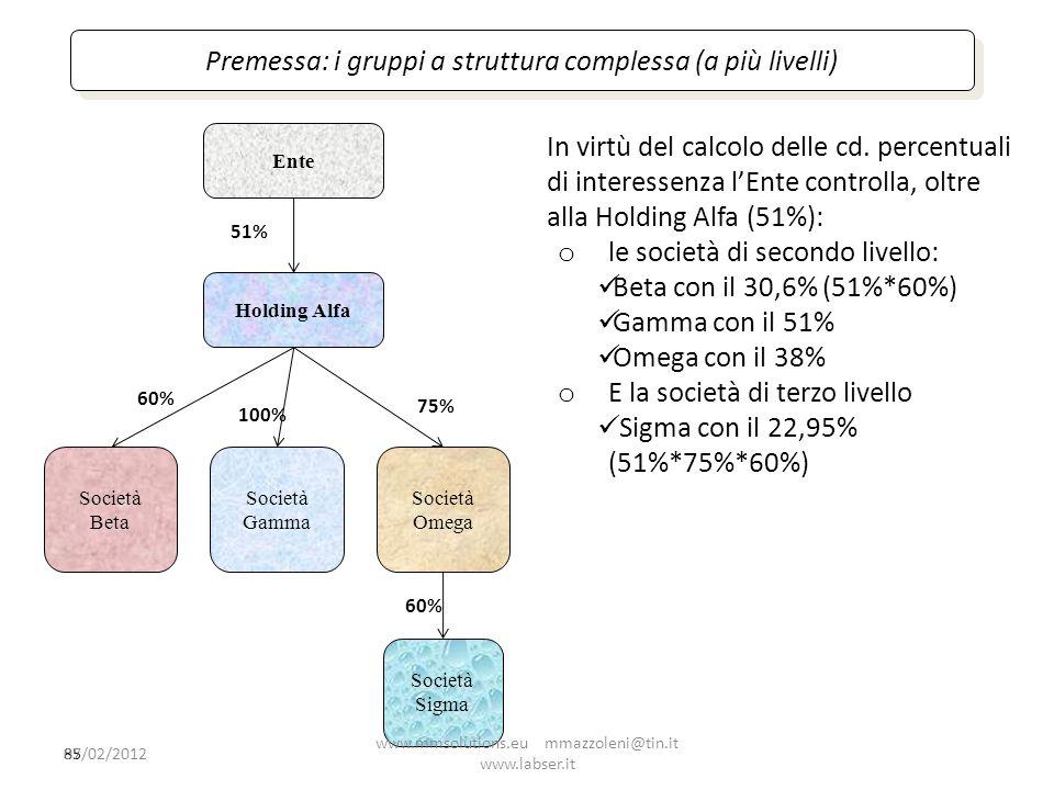 Premessa: i gruppi a struttura complessa (a più livelli)