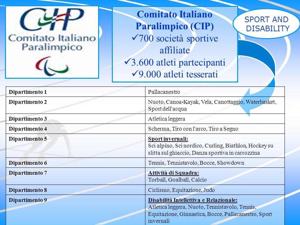 Comitato Italiano Paralimpico (CIP)
