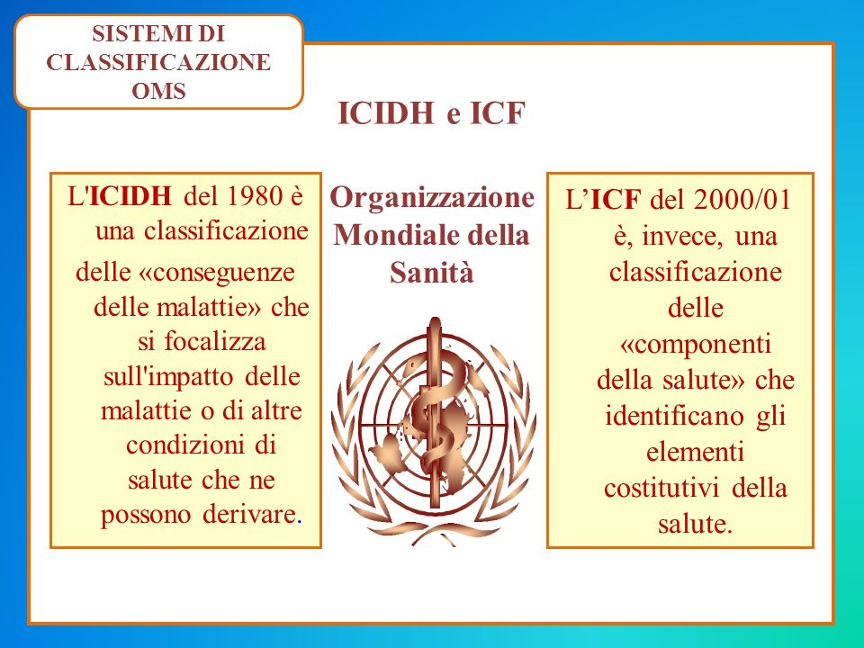 SISTEMI DI CLASSIFICAZIONE Organizzazione Mondiale della Sanità