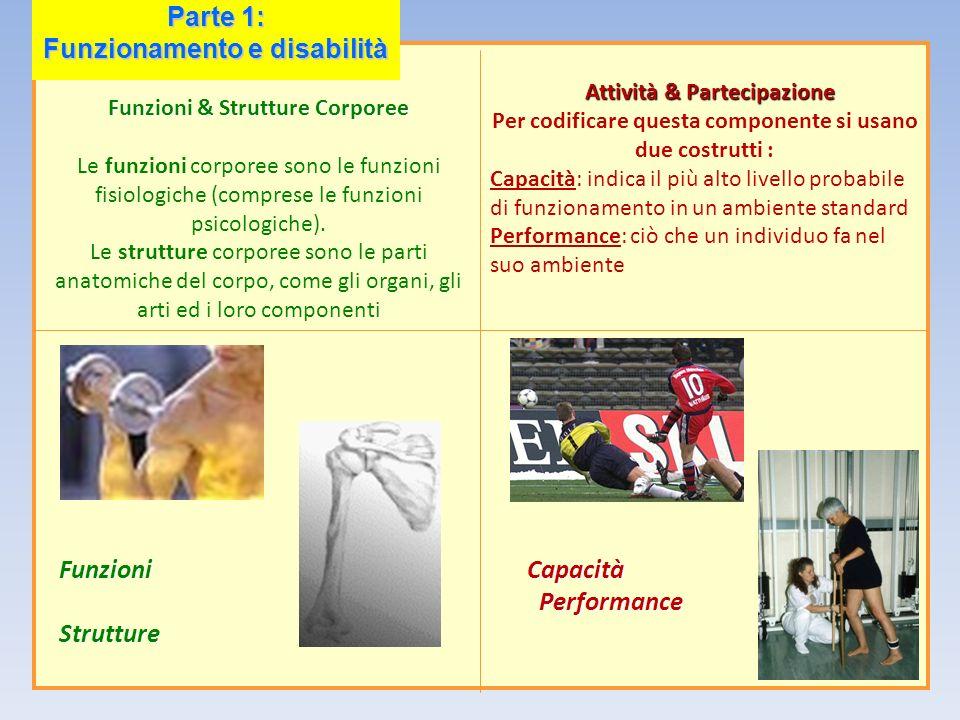 Parte 1: Funzionamento e disabilità