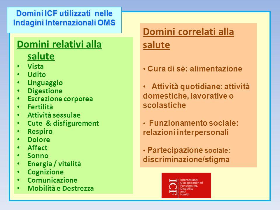Domini ICF utilizzati nelle Indagini Internazionali OMS