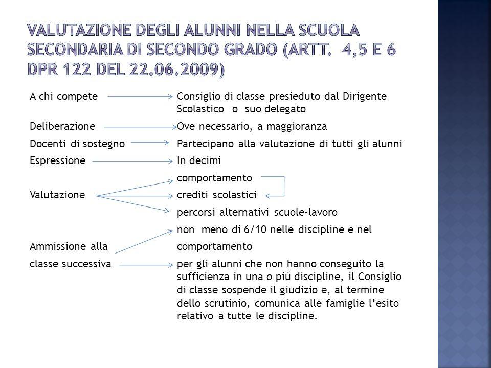 Valutazione degli alunni nella scuola secondaria di secondo grado (artt. 4,5 e 6 DPR 122 del 22.06.2009)