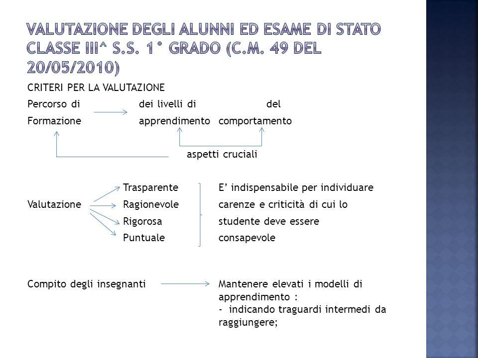 VALUTAZIONE DEGLI ALUNNI ED ESAME DI STATO classe III^ S. S