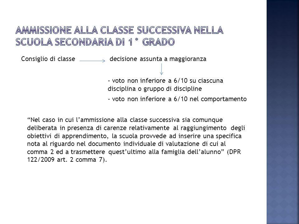 Ammissione alla classe successiva nella scuola secondaria di 1° grado