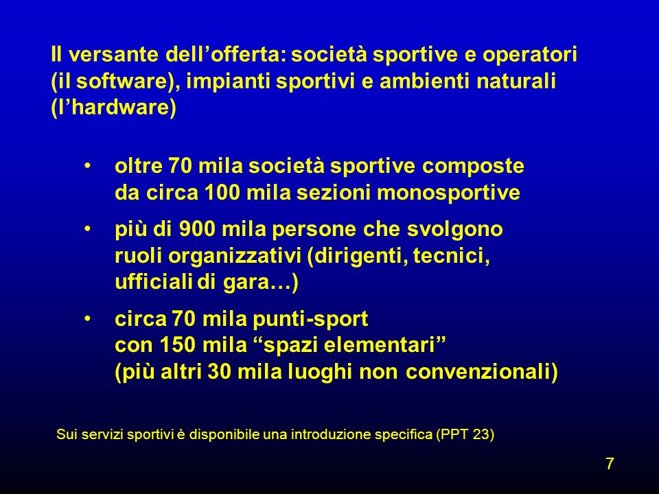 Il versante dell'offerta: società sportive e operatori (il software), impianti sportivi e ambienti naturali (l'hardware)