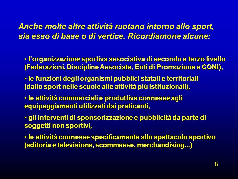 Anche molte altre attività ruotano intorno allo sport, sia esso di base o di vertice. Ricordiamone alcune: