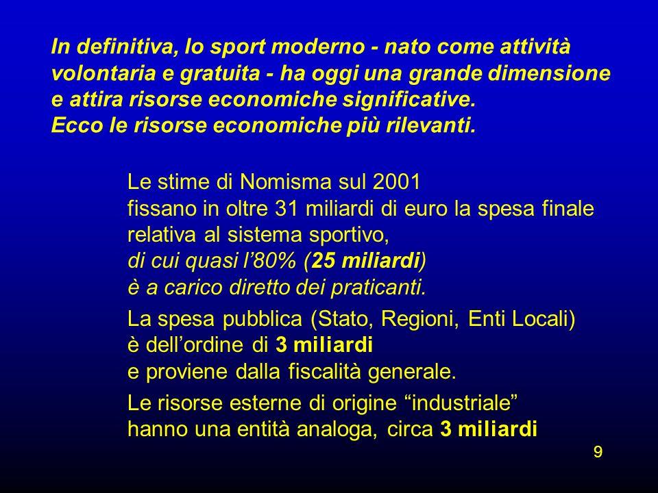 In definitiva, lo sport moderno - nato come attività volontaria e gratuita - ha oggi una grande dimensione e attira risorse economiche significative. Ecco le risorse economiche più rilevanti.