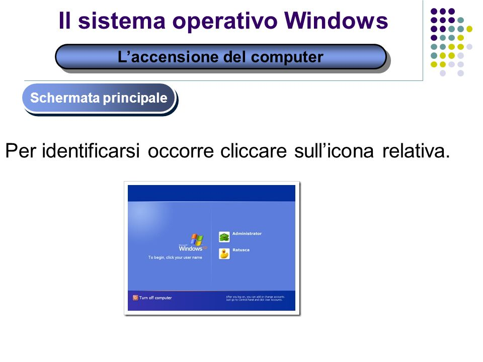 Il sistema operativo Windows