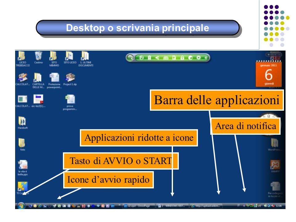 Desktop o scrivania principale