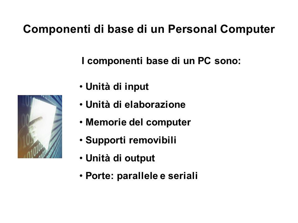 Componenti di base di un Personal Computer