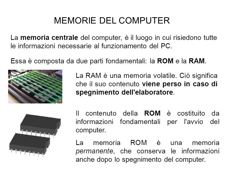 MEMORIE DEL COMPUTER La memoria centrale del computer, è il luogo in cui risiedono tutte le informazioni necessarie al funzionamento del PC.