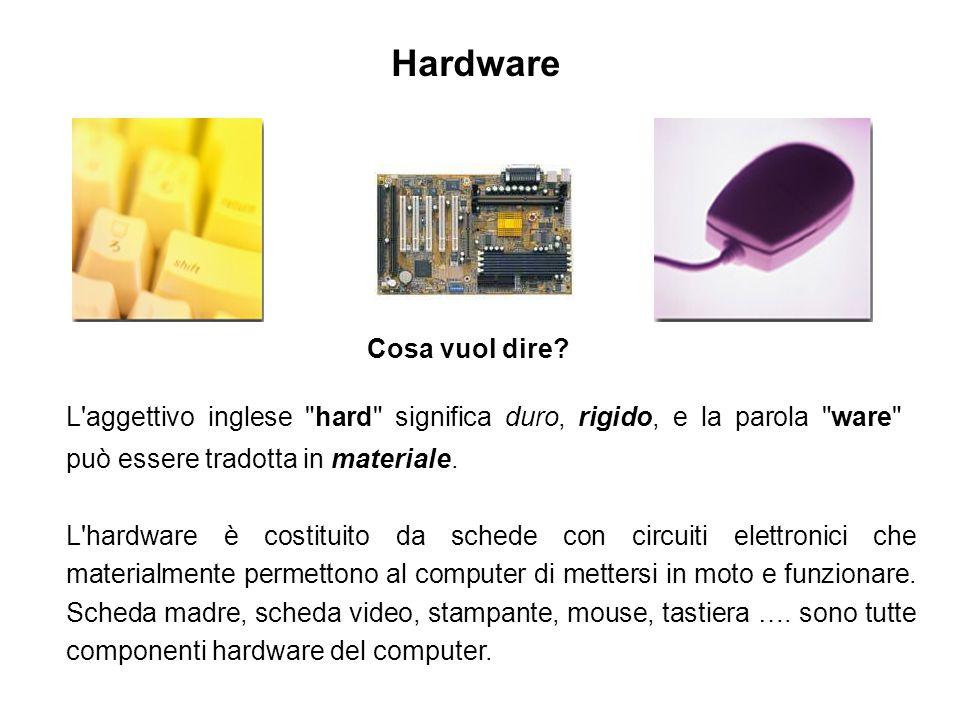 Hardware Cosa vuol dire