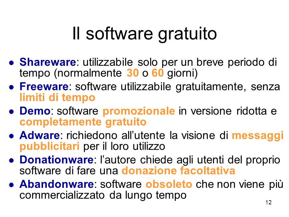 Il software gratuito Shareware: utilizzabile solo per un breve periodo di tempo (normalmente 30 o 60 giorni)