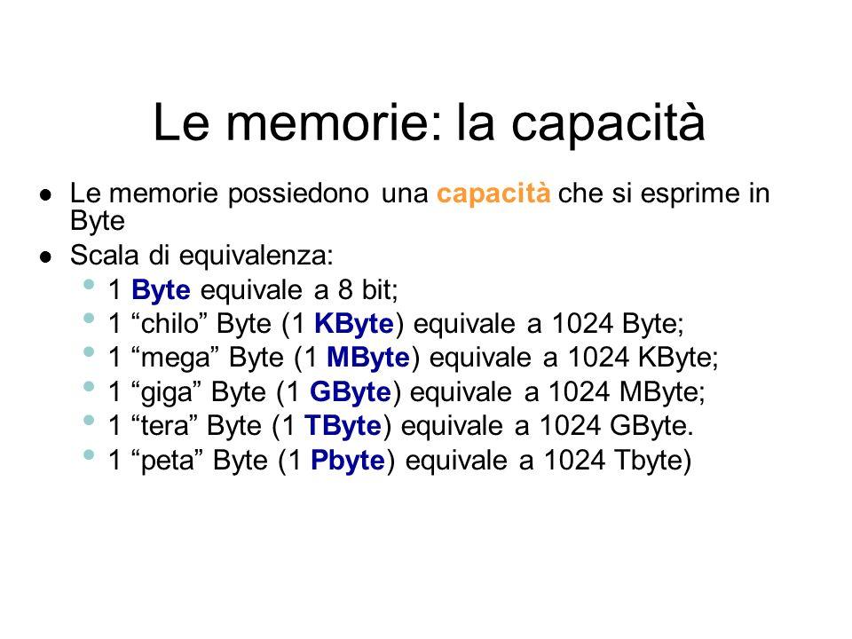 Le memorie: la capacità