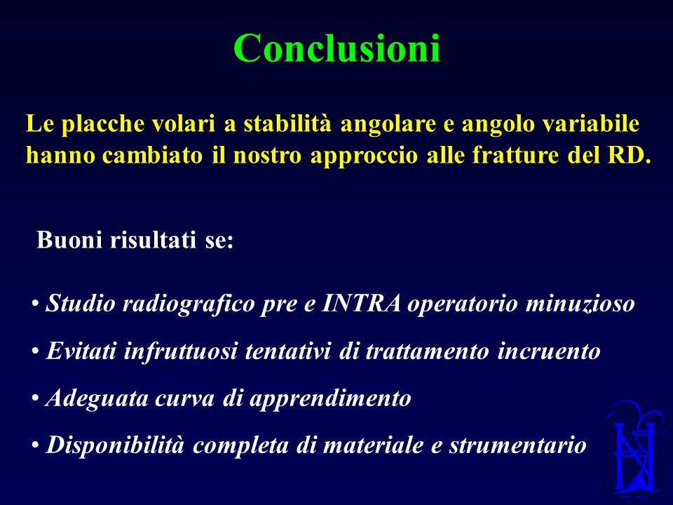 Conclusioni Le placche volari a stabilità angolare e angolo variabile hanno cambiato il nostro approccio alle fratture del RD.