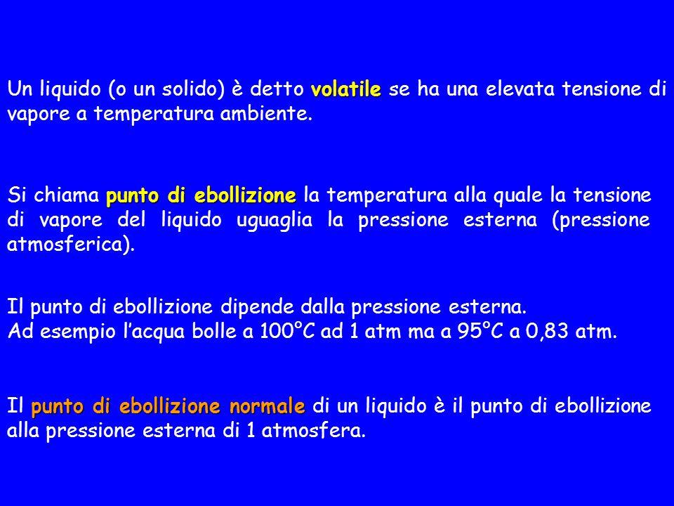 Un liquido (o un solido) è detto volatile se ha una elevata tensione di vapore a temperatura ambiente.