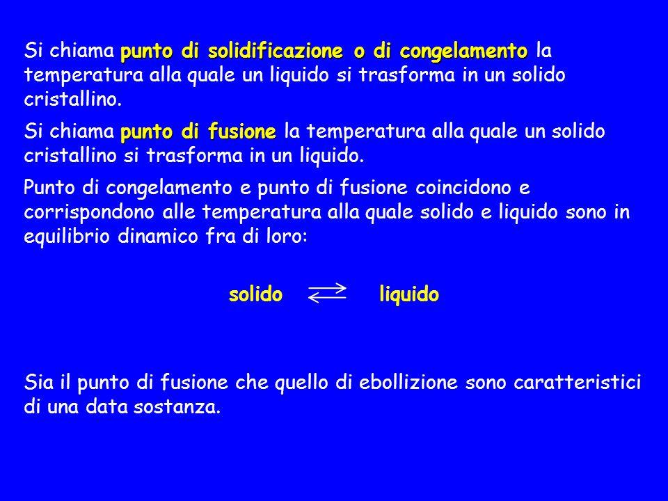 Si chiama punto di solidificazione o di congelamento la temperatura alla quale un liquido si trasforma in un solido cristallino.